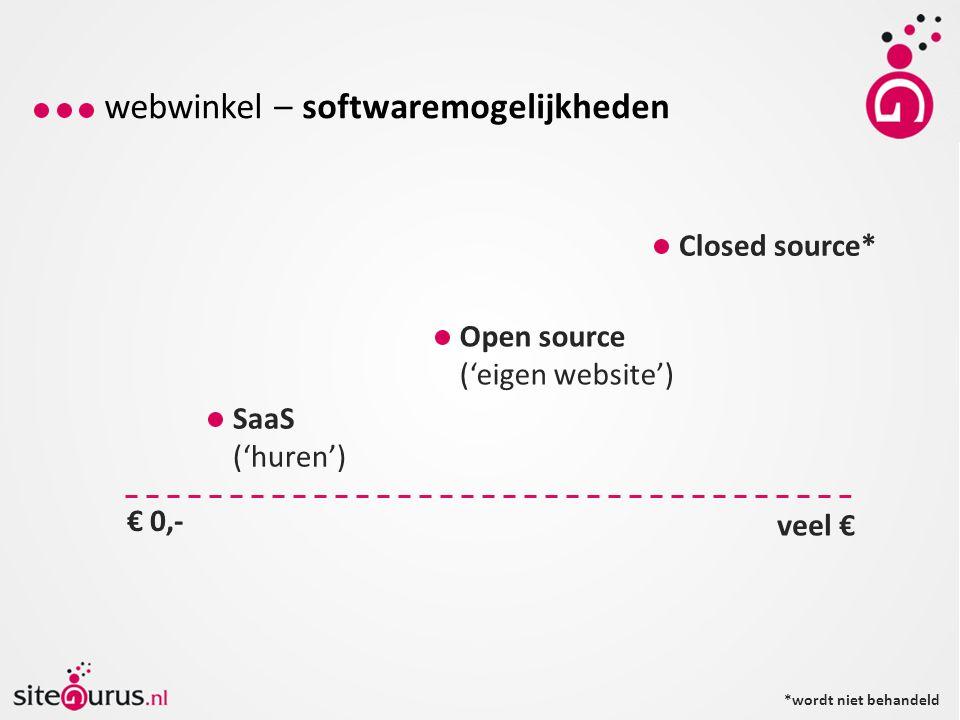 webwinkel – softwaremogelijkheden