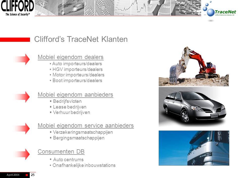 Clifford's TraceNet Klanten