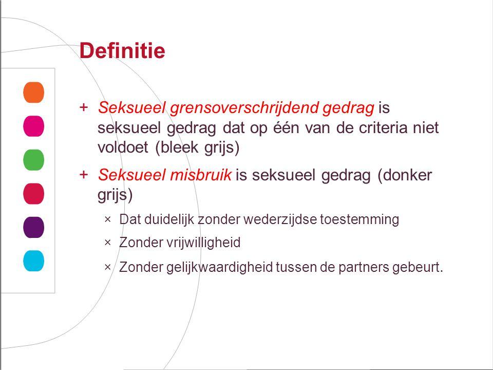 Definitie Seksueel grensoverschrijdend gedrag is seksueel gedrag dat op één van de criteria niet voldoet (bleek grijs)
