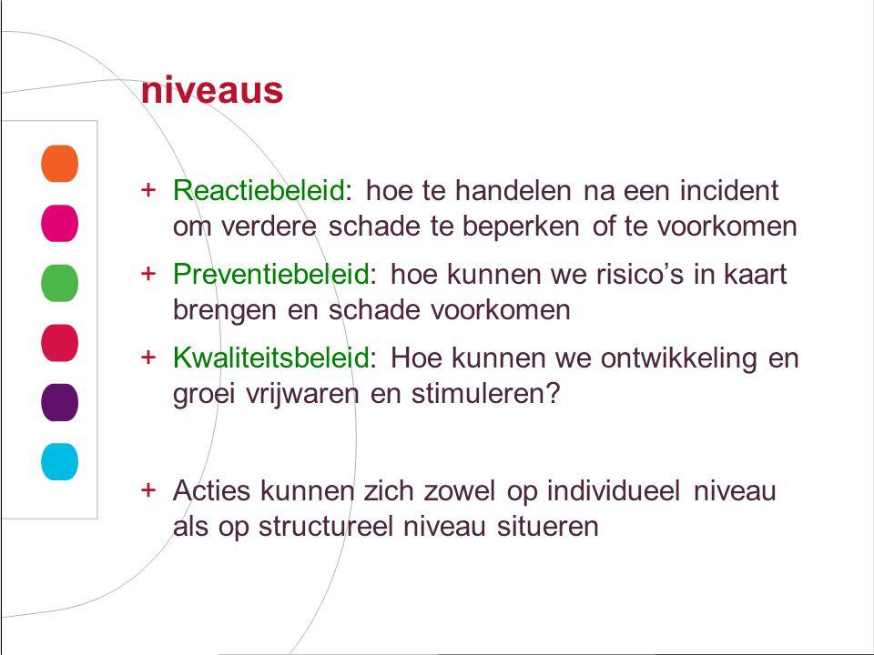 niveaus Reactiebeleid: hoe te handelen na een incident om verdere schade te beperken of te voorkomen.