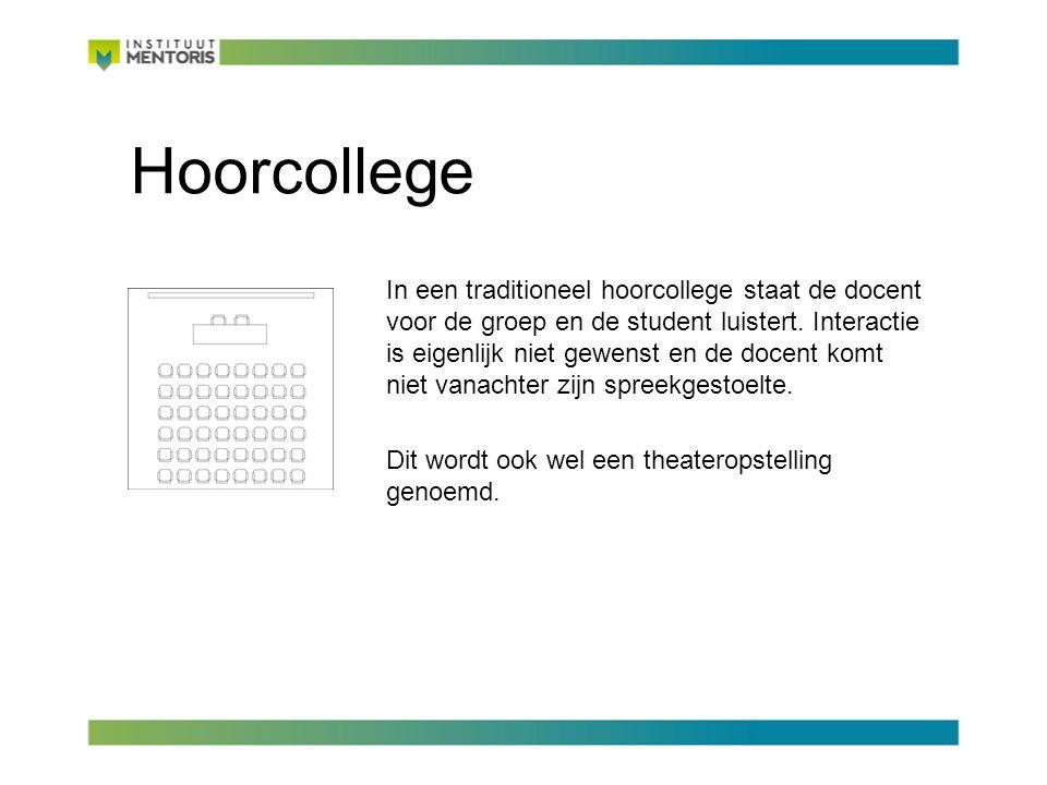 Hoorcollege