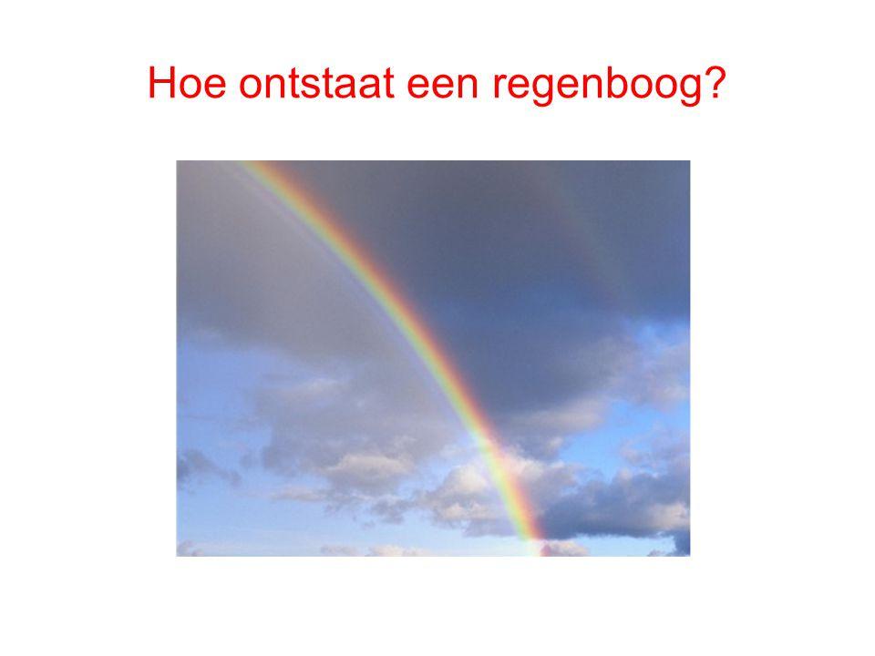 Hoe ontstaat een regenboog