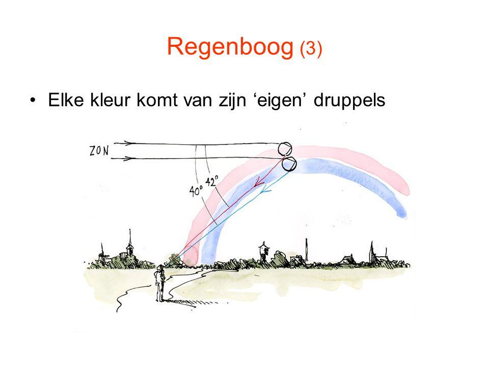 Regenboog (3) Elke kleur komt van zijn 'eigen' druppels