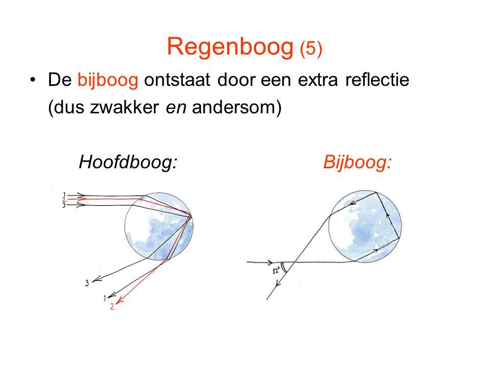 Regenboog (5) De bijboog ontstaat door een extra reflectie