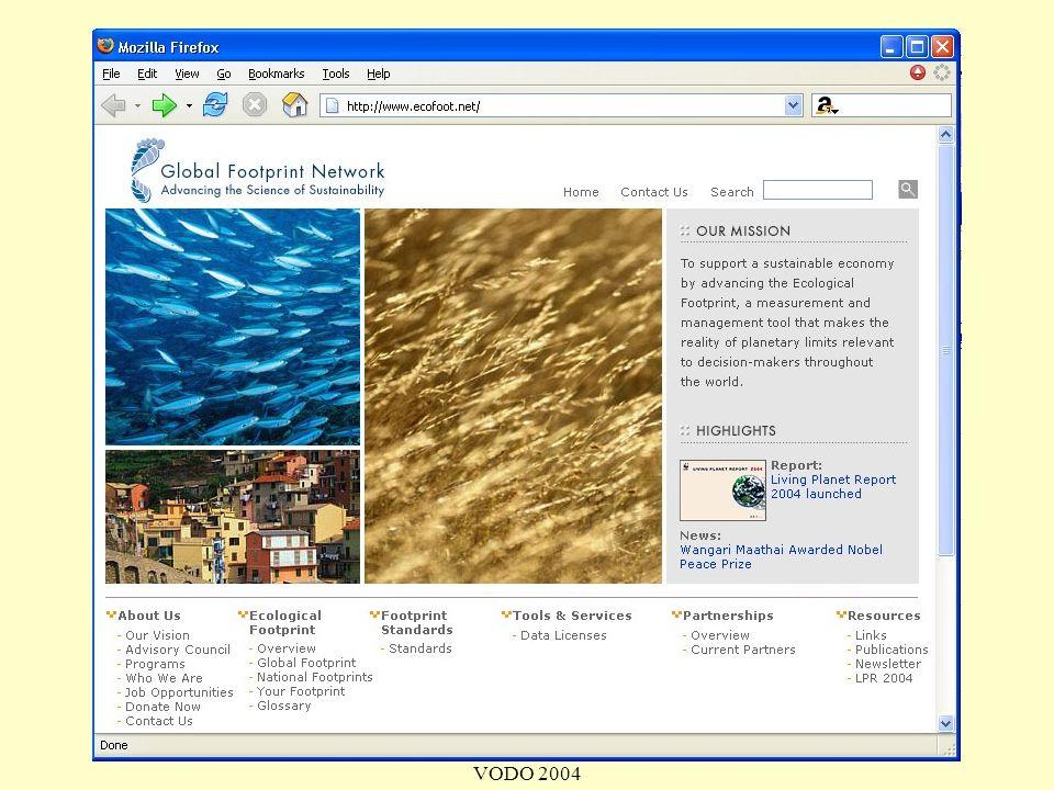 Bronnen UN: Peer reviewed journals Standaard: Global Footprint Network
