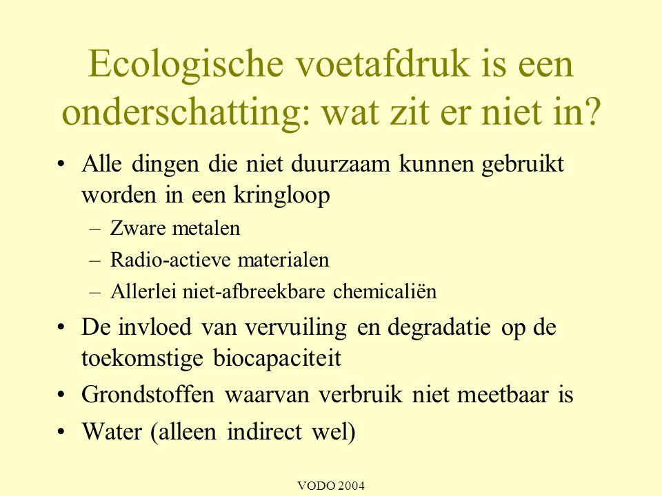 Ecologische voetafdruk is een onderschatting: wat zit er niet in