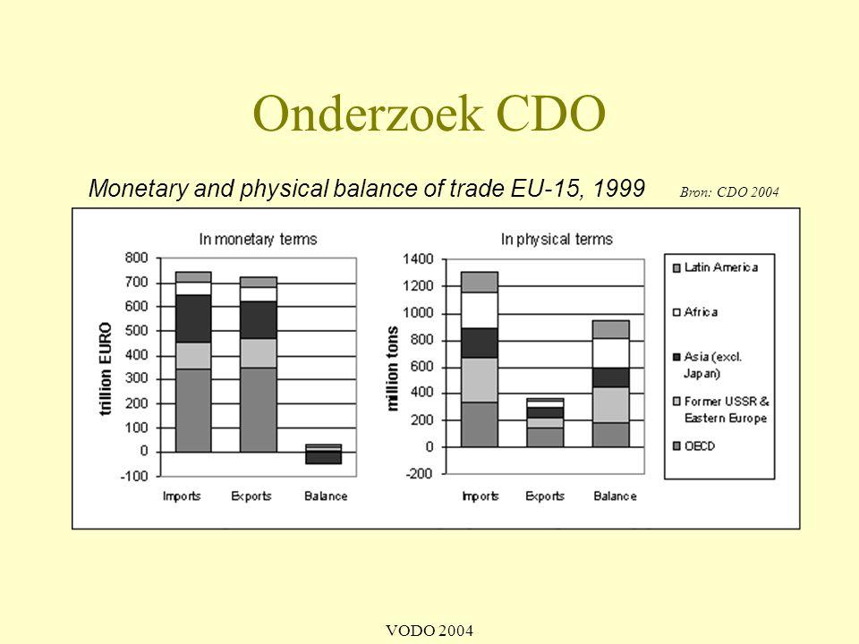 Onderzoek CDO Vb: zakje geroosterde pindanoten: