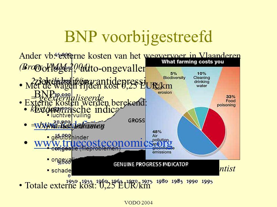 BNP voorbijgestreefd www.truecosteconomics.org