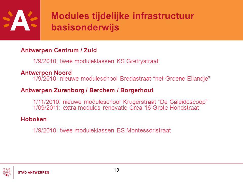 Modules tijdelijke infrastructuur basisonderwijs
