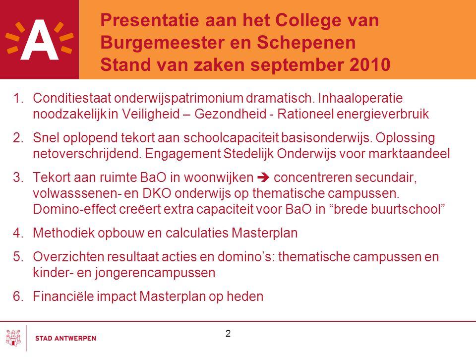 Presentatie aan het College van Burgemeester en Schepenen Stand van zaken september 2010