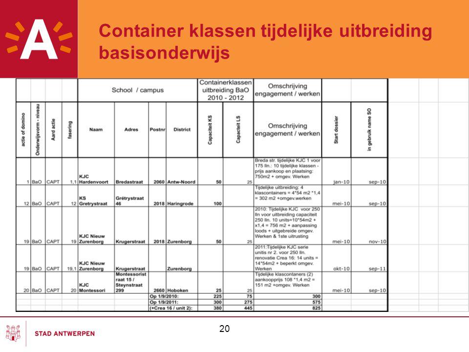 Container klassen tijdelijke uitbreiding basisonderwijs