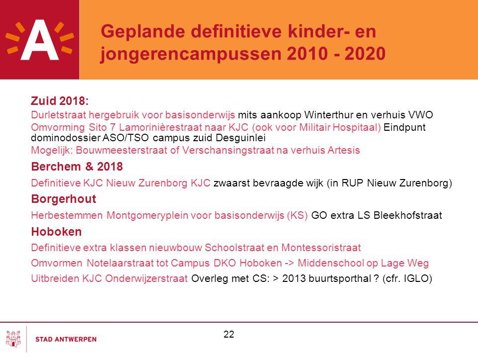 Geplande definitieve kinder- en jongerencampussen 2010 - 2020