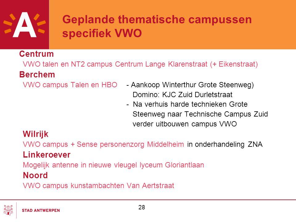 Geplande thematische campussen specifiek VWO