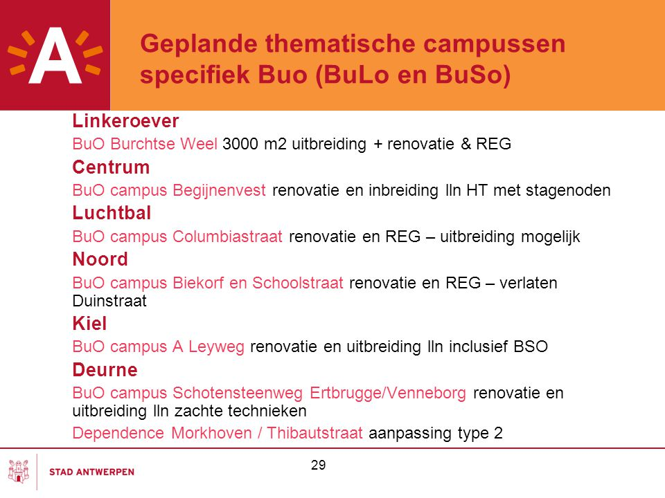 Geplande thematische campussen specifiek Buo (BuLo en BuSo)