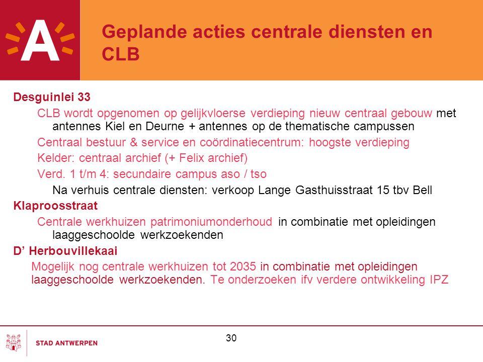 Geplande acties centrale diensten en CLB