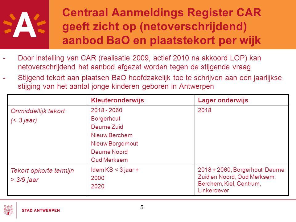 Centraal Aanmeldings Register CAR geeft zicht op (netoverschrijdend) aanbod BaO en plaatstekort per wijk
