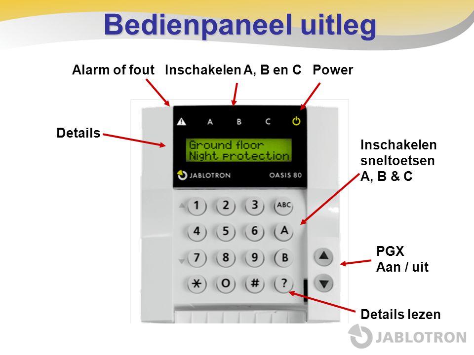Bedienpaneel uitleg Alarm of fout Inschakelen A, B en C Power Details
