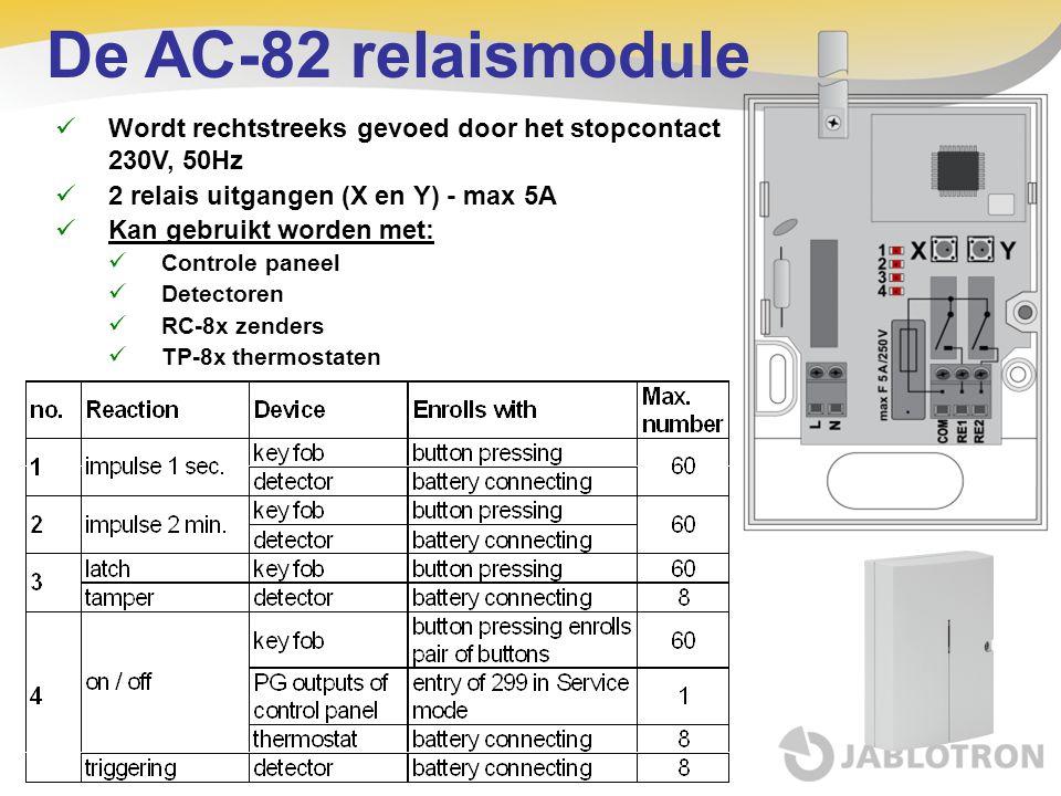 De AC-82 relaismodule Wordt rechtstreeks gevoed door het stopcontact 230V, 50Hz. 2 relais uitgangen (X en Y) - max 5A.