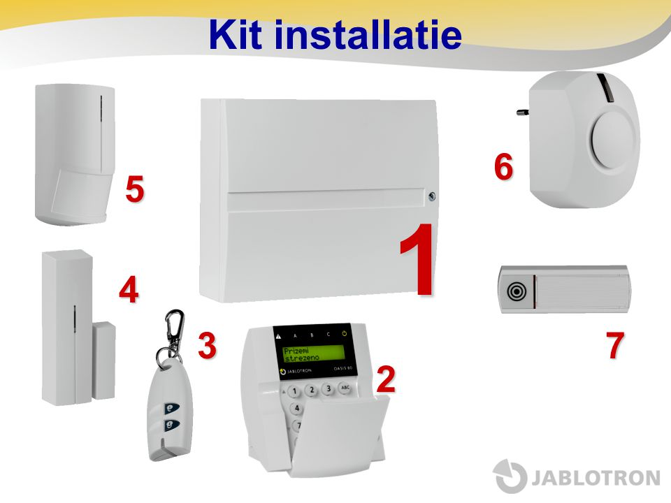 Kit installatie 6 5 1 4 3 7 2