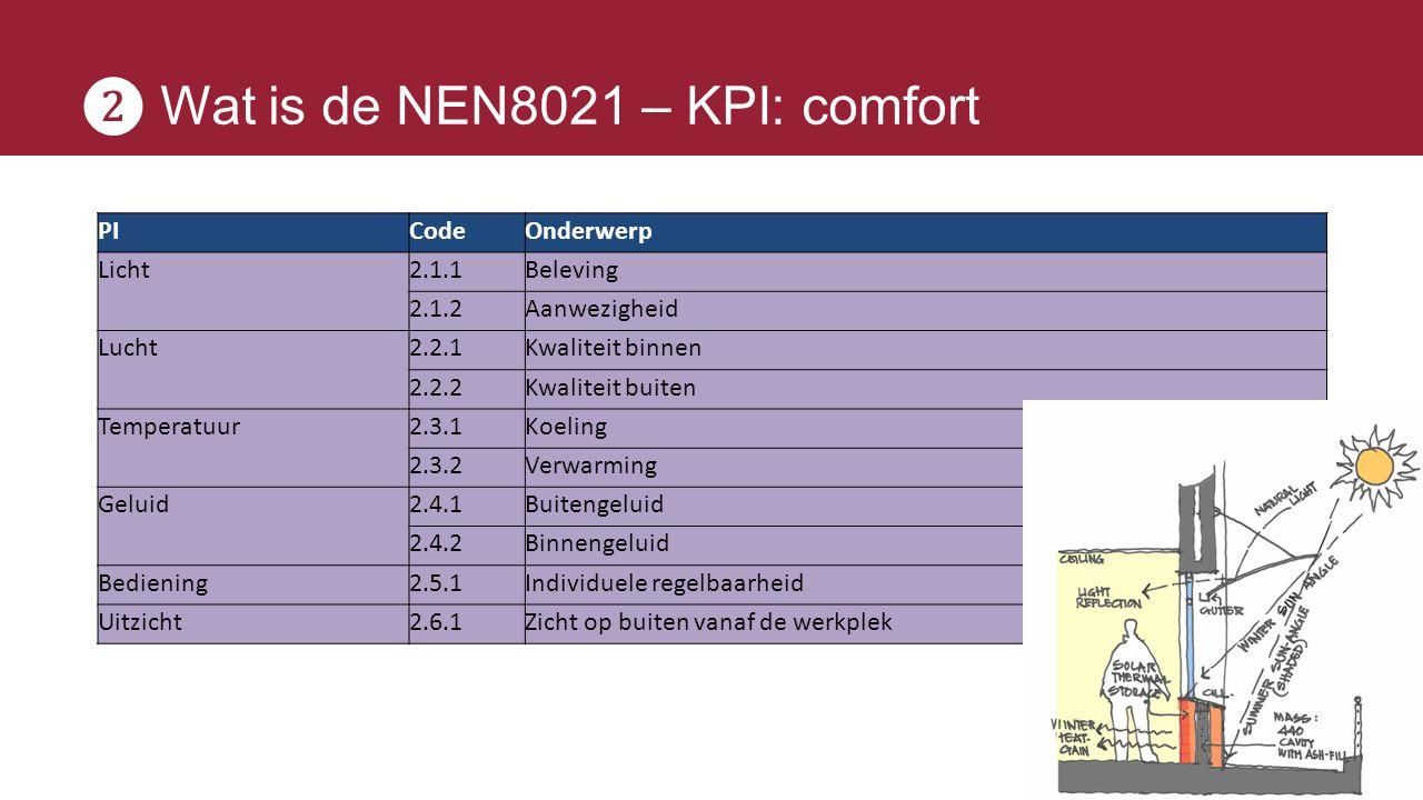 ❷ Wat is de NEN8021 – KPI: comfort