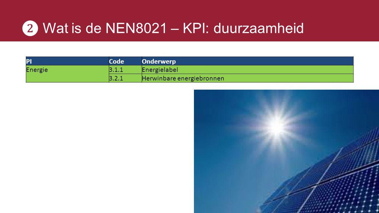 ❷ Wat is de NEN8021 – KPI: duurzaamheid