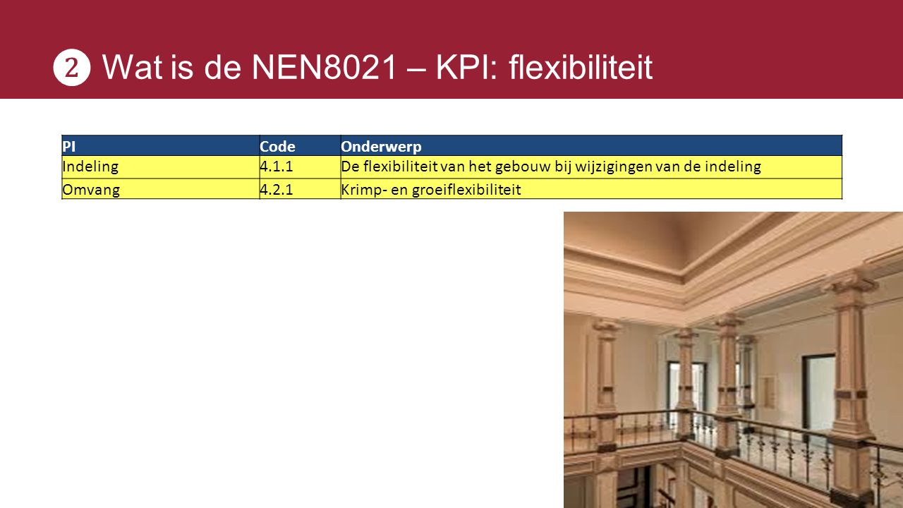 ❷ Wat is de NEN8021 – KPI: flexibiliteit
