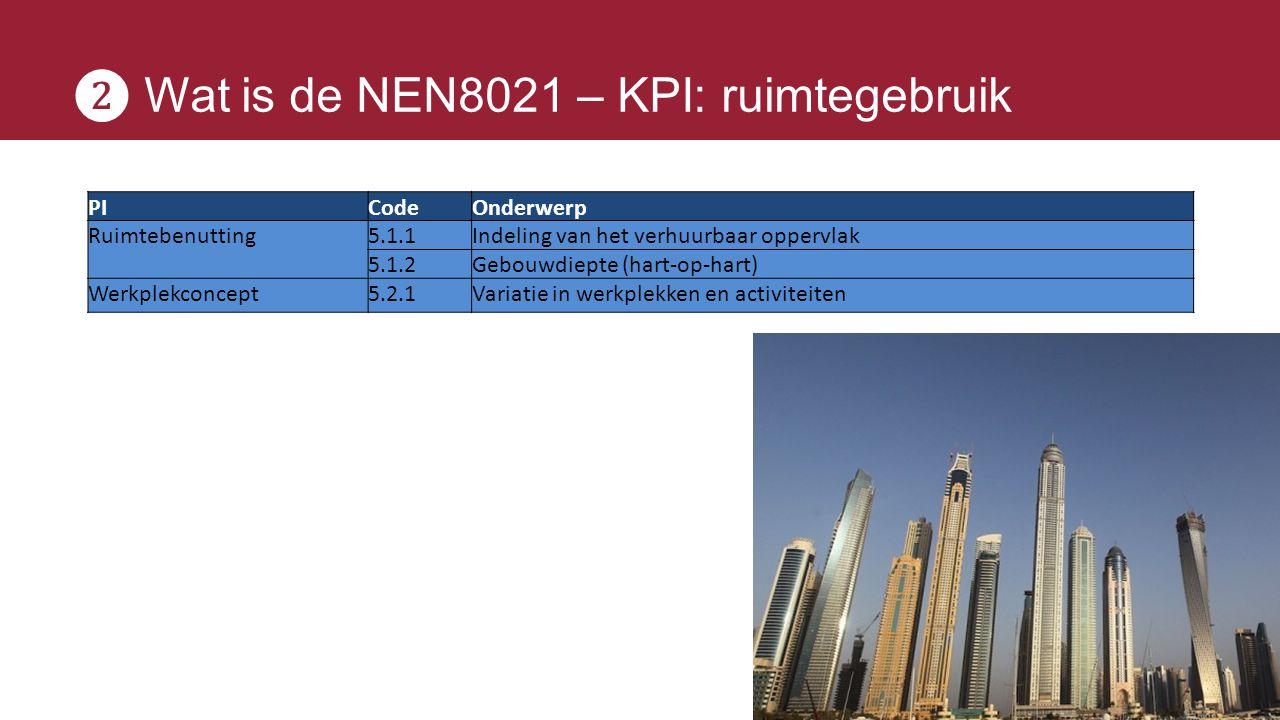 ❷ Wat is de NEN8021 – KPI: ruimtegebruik