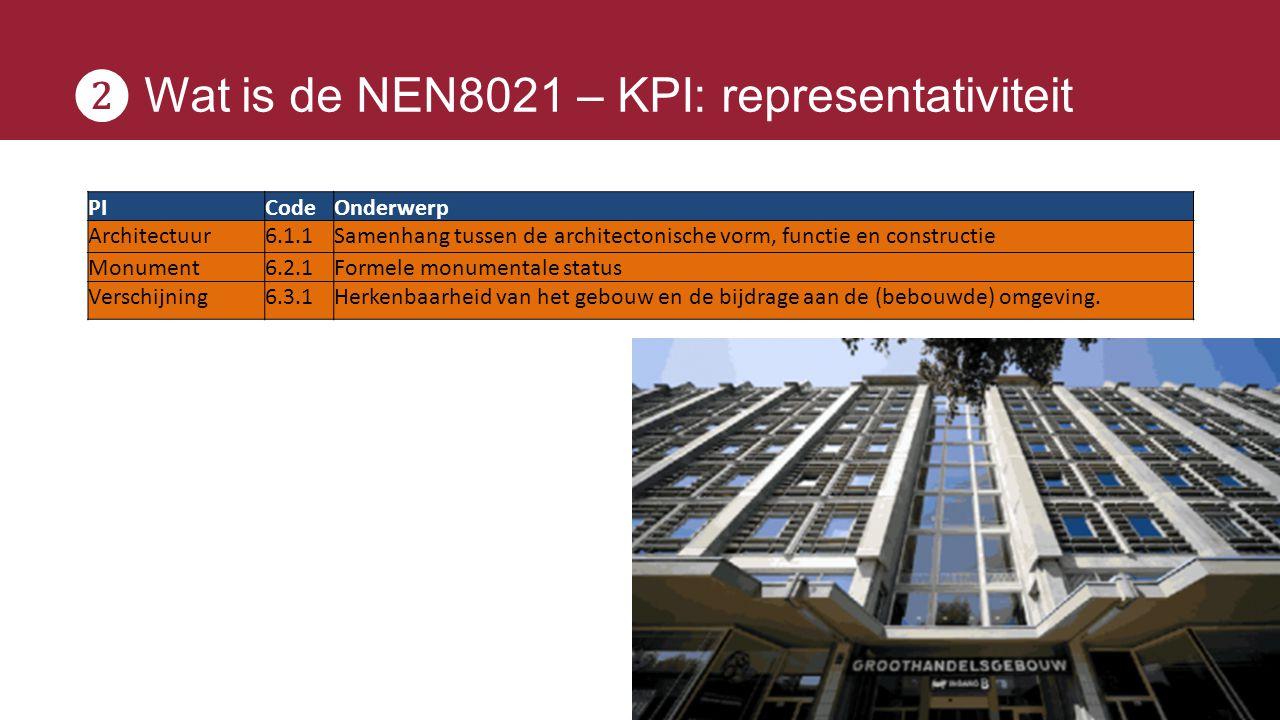 ❷ Wat is de NEN8021 – KPI: representativiteit
