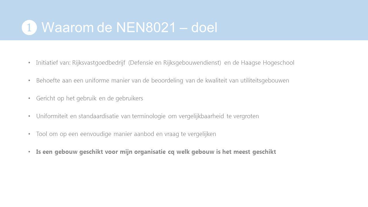 ❶ Waarom de NEN8021 – doel Initiatief van: Rijksvastgoedbedrijf (Defensie en Rijksgebouwendienst) en de Haagse Hogeschool.