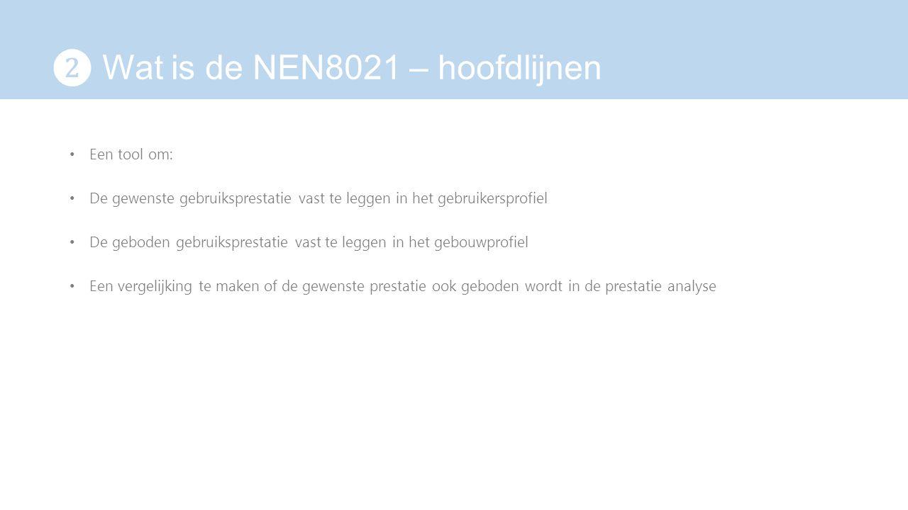 ❷ Wat is de NEN8021 – hoofdlijnen