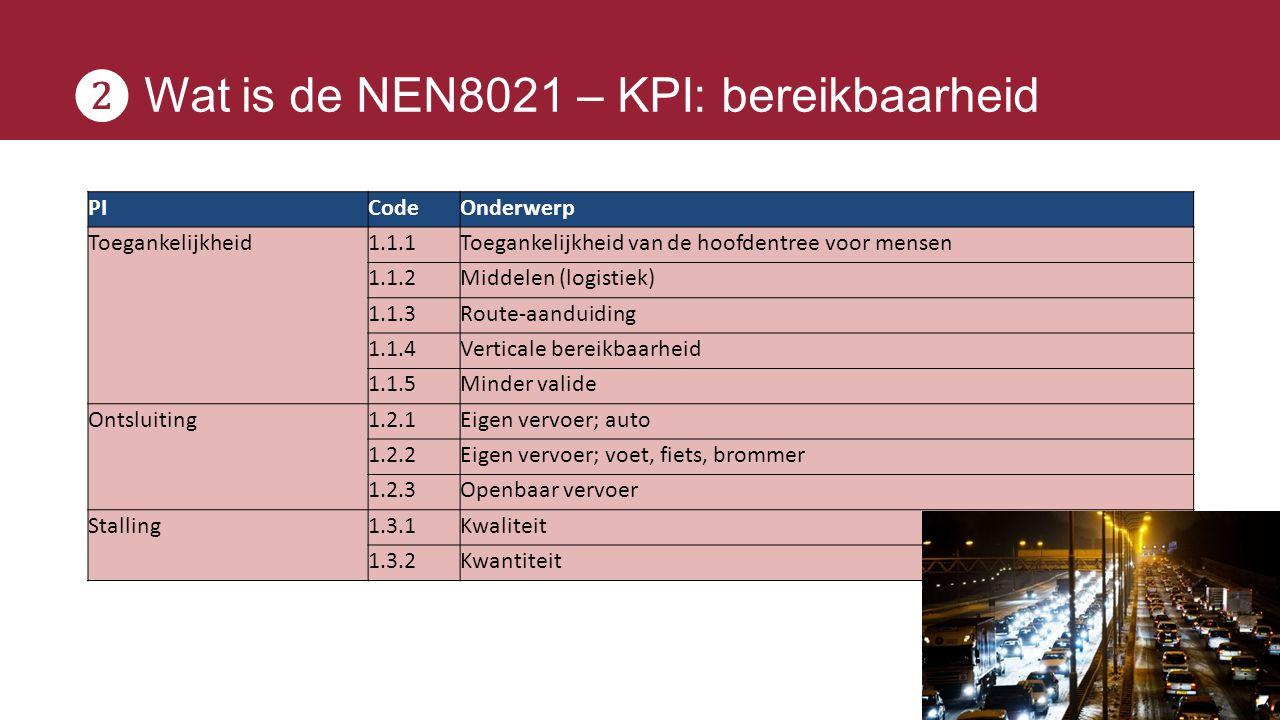 ❷ Wat is de NEN8021 – KPI: bereikbaarheid