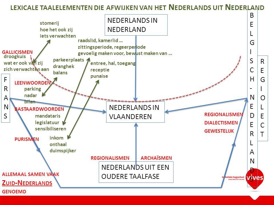 lexicale taalelementen die afwijken van het Nederlands uit Nederland