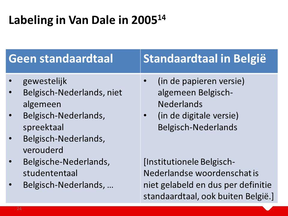 Standaardtaal in België