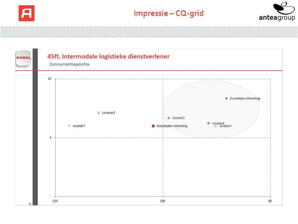 Impressie – CQ-grid