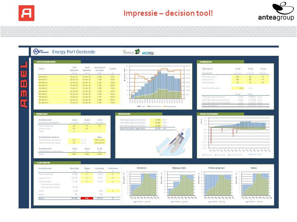 Impressie – decision tool!