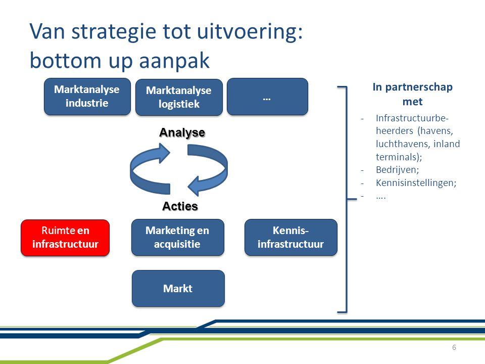 Van strategie tot uitvoering: bottom up aanpak