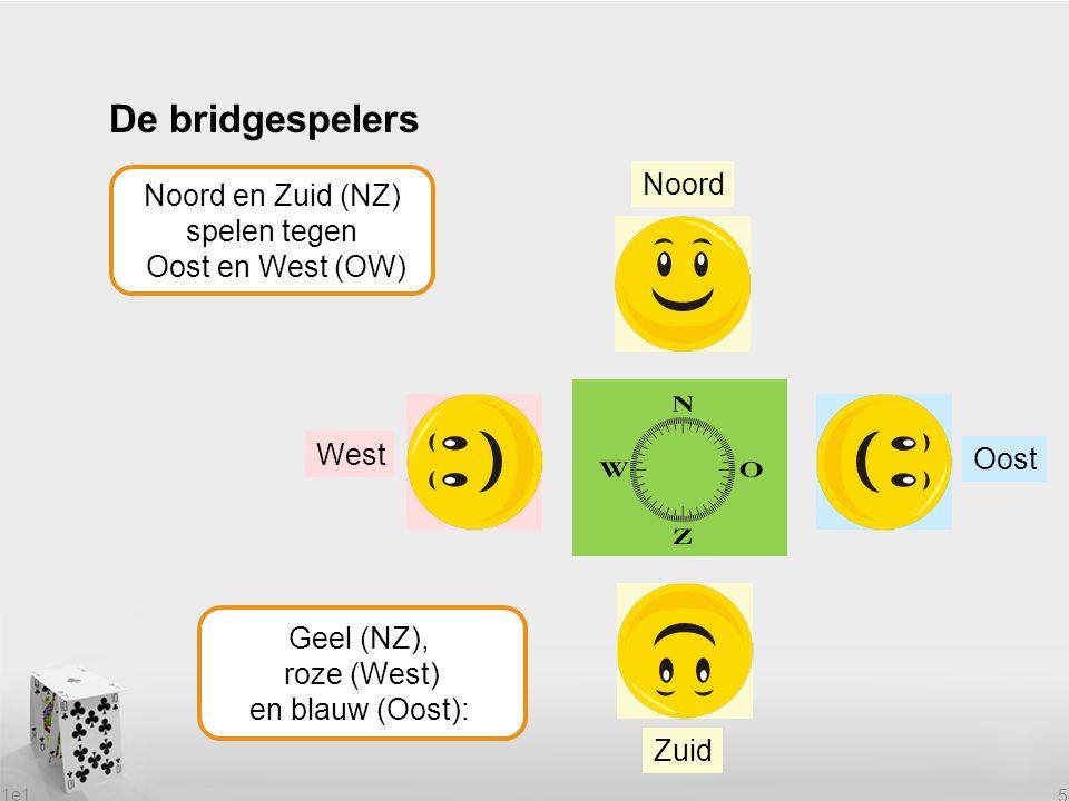 De bridgespelers Noord Noord en Zuid (NZ) spelen tegen