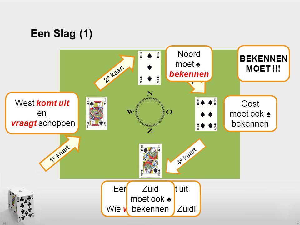 Een slag bestaat uit vier kaarten.