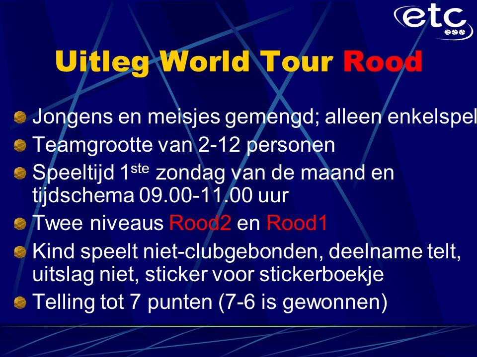 Uitleg World Tour Rood Jongens en meisjes gemengd; alleen enkelspel