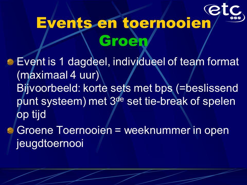 Events en toernooien Groen