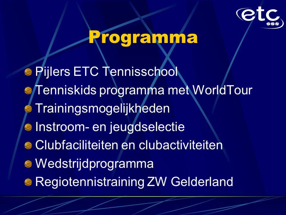 Programma Pijlers ETC Tennisschool Tenniskids programma met WorldTour