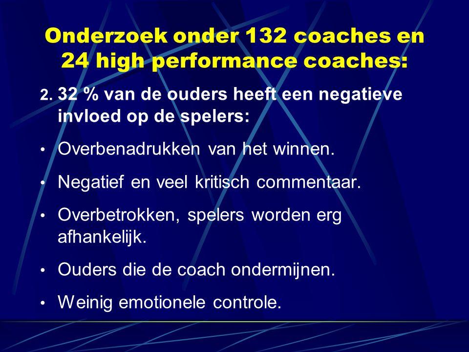 Onderzoek onder 132 coaches en 24 high performance coaches: