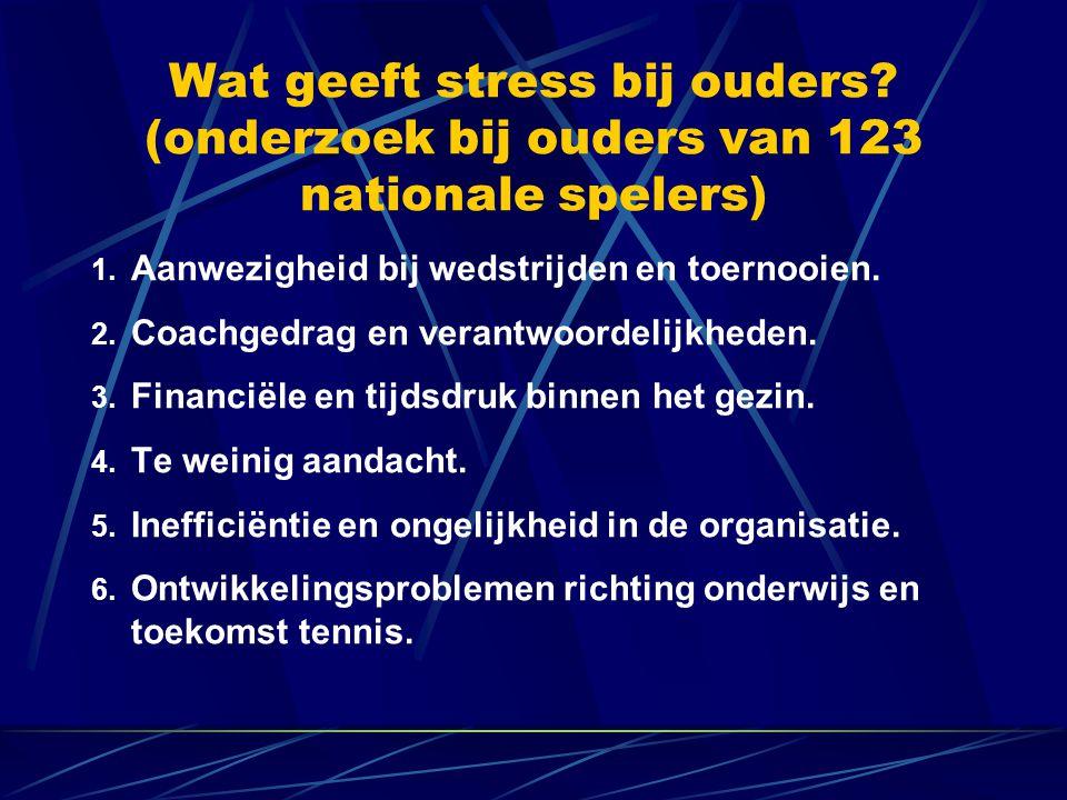 Wat geeft stress bij ouders