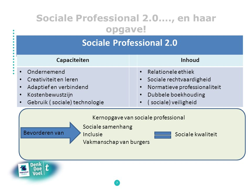 Sociale Professional 2.0…., en haar opgave!
