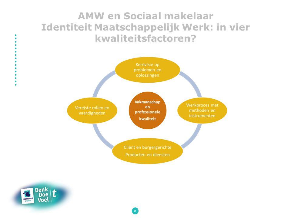 AMW en Sociaal makelaar Identiteit Maatschappelijk Werk: in vier kwaliteitsfactoren
