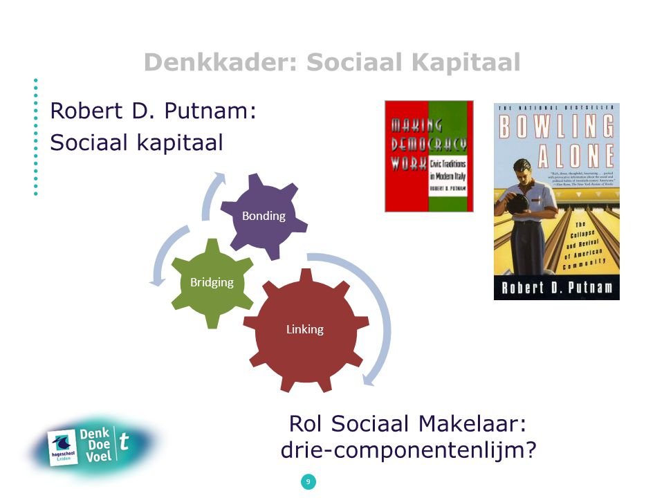 Denkkader: Sociaal Kapitaal