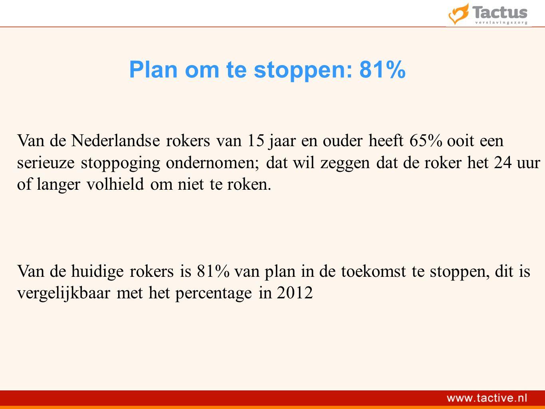 Plan om te stoppen: 81%