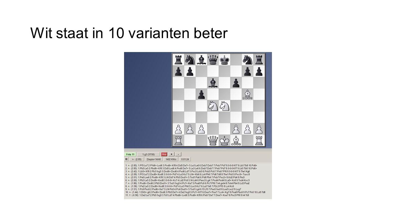 Wit staat in 10 varianten beter