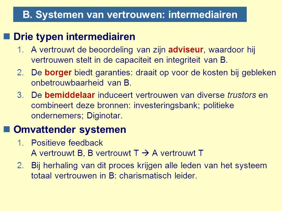 B. Systemen van vertrouwen: intermediairen