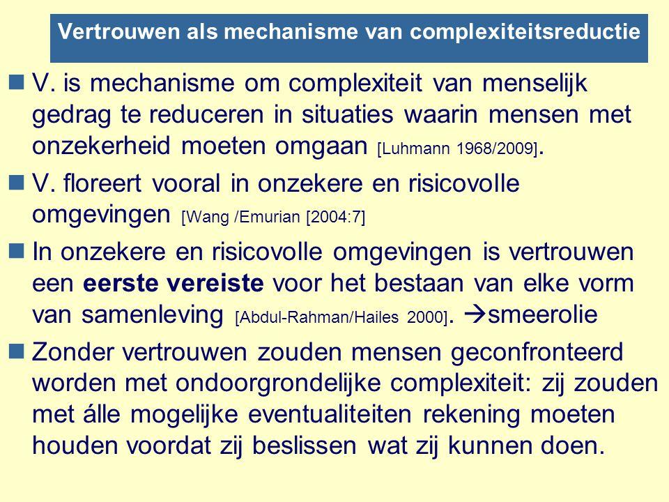 Vertrouwen als mechanisme van complexiteitsreductie